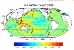 Layered Earth Meteorology Middle School/High School Sea Level Change Animation